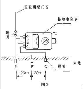 接地电阻时接线图见图