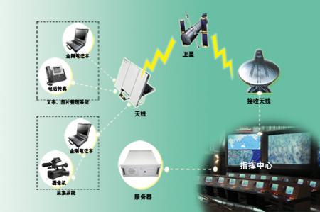 計算機的發展歷史 特點 主要應用領域_計算機領域 著名 學術造假事件_可穿戴設備技術以及在醫療健康領域的應用發展