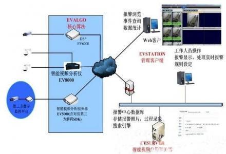 低压智能监测终端接线图