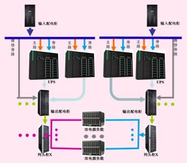 通过主机逆变器等模块电路将直流电转换成市电的系统设备.