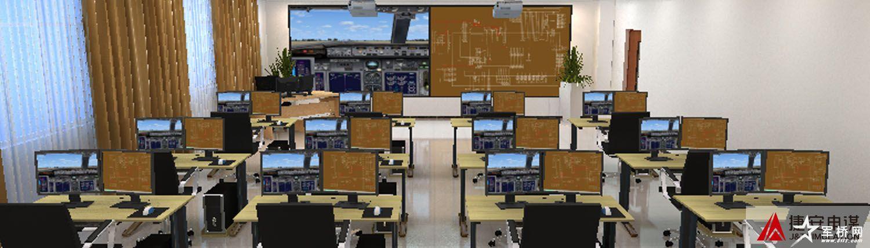 基于计算机的程序训练系统(CBT)