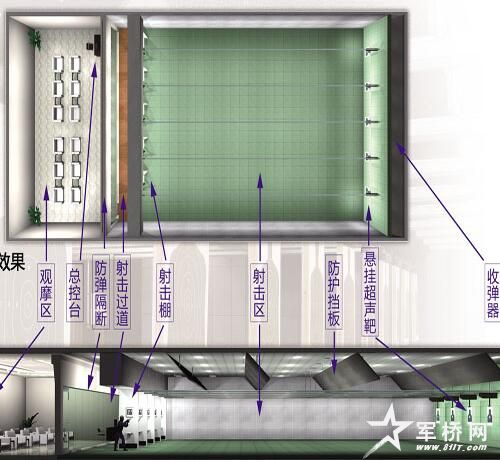 5靶道25米悬挂超声靶