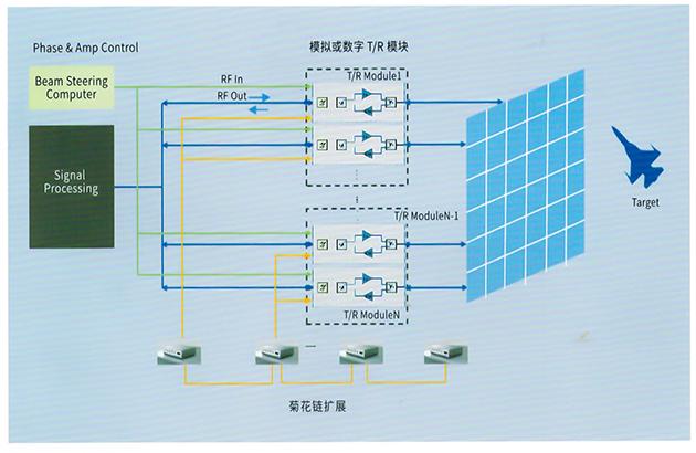 更鼓电子|Sync Node高精度时统设备