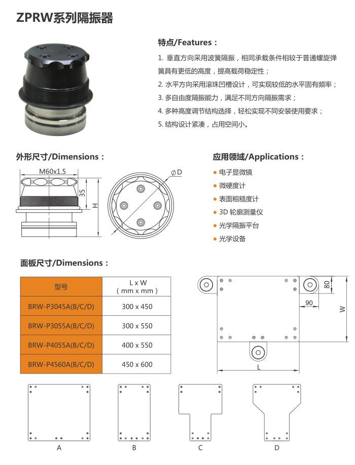 ZPRW系列隔振器