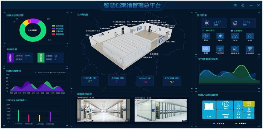 军队智慧档案室一体化建设方案