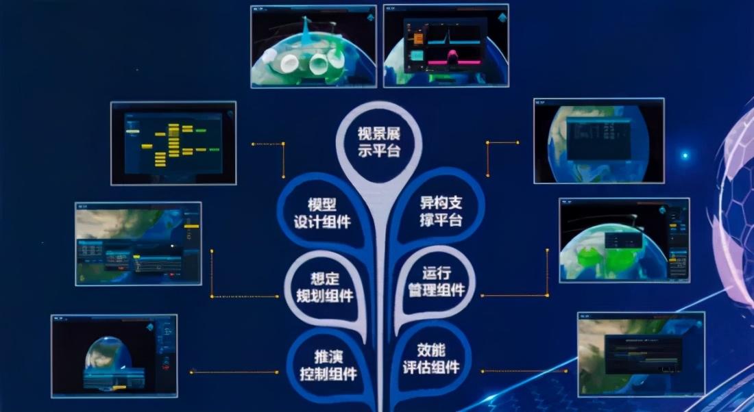 电子对抗模拟仿真平台